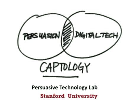 Free argumentative essay on technology
